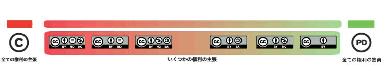 nyumon2_gd1